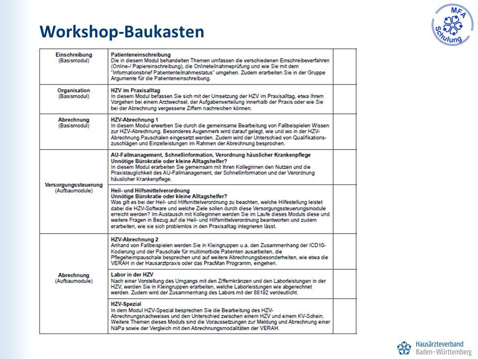 Workshop-Baukasten