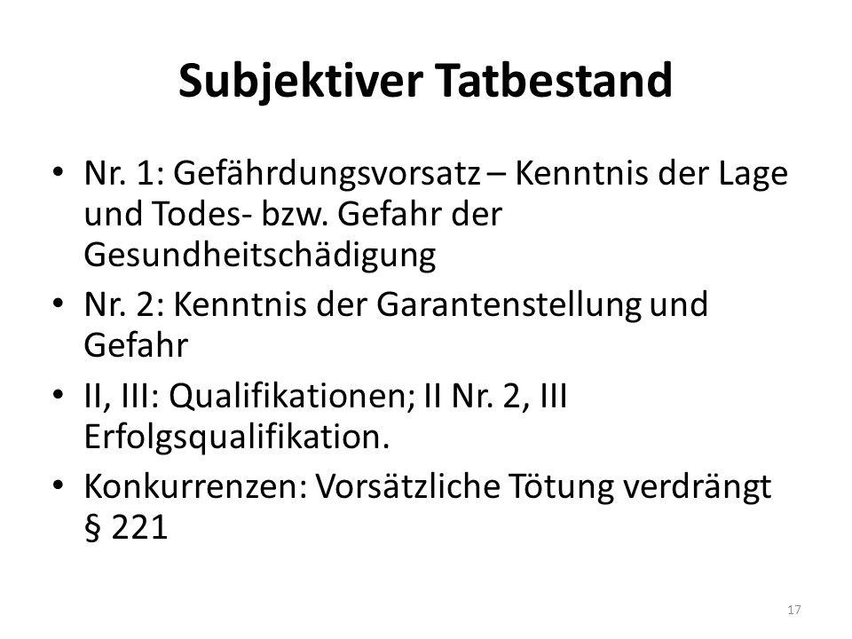 Subjektiver Tatbestand Nr. 1: Gefährdungsvorsatz – Kenntnis der Lage und Todes- bzw. Gefahr der Gesundheitschädigung Nr. 2: Kenntnis der Garantenstell