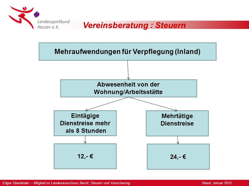 Vereinsberatung : Steuern Mehraufwendungen für Verpflegung (Inland) Abwesenheit von der Wohnung/Arbeitsstätte Eintägige Dienstreise mehr als 8 Stunden
