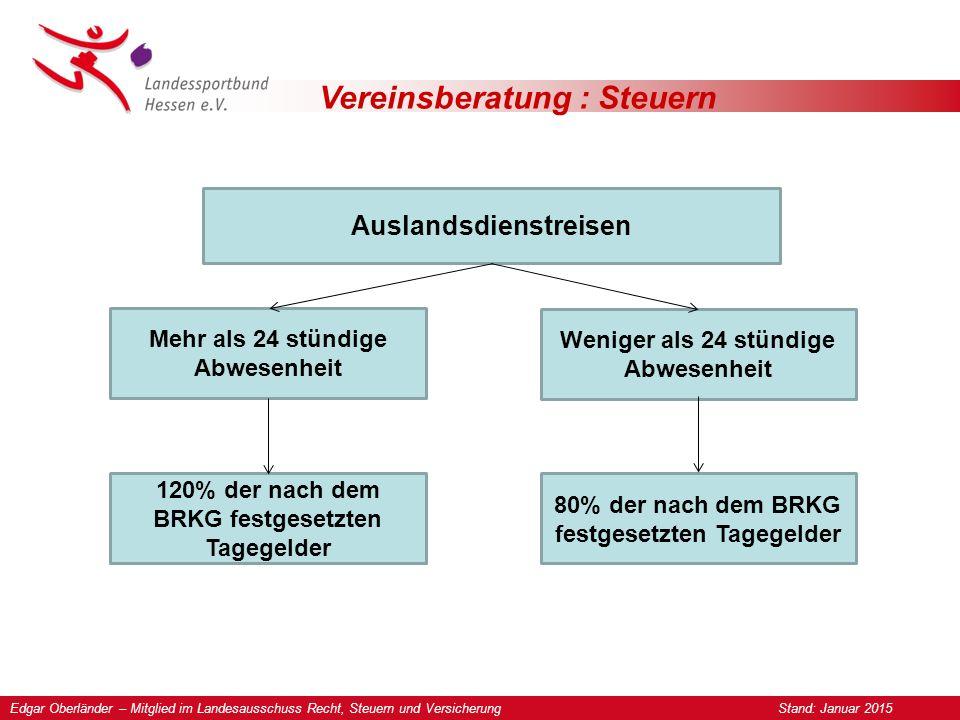 Vereinsberatung : Steuern Auslandsdienstreisen Mehr als 24 stündige Abwesenheit Edgar Oberländer – Mitglied im Landesausschuss Recht, Steuern und Vers