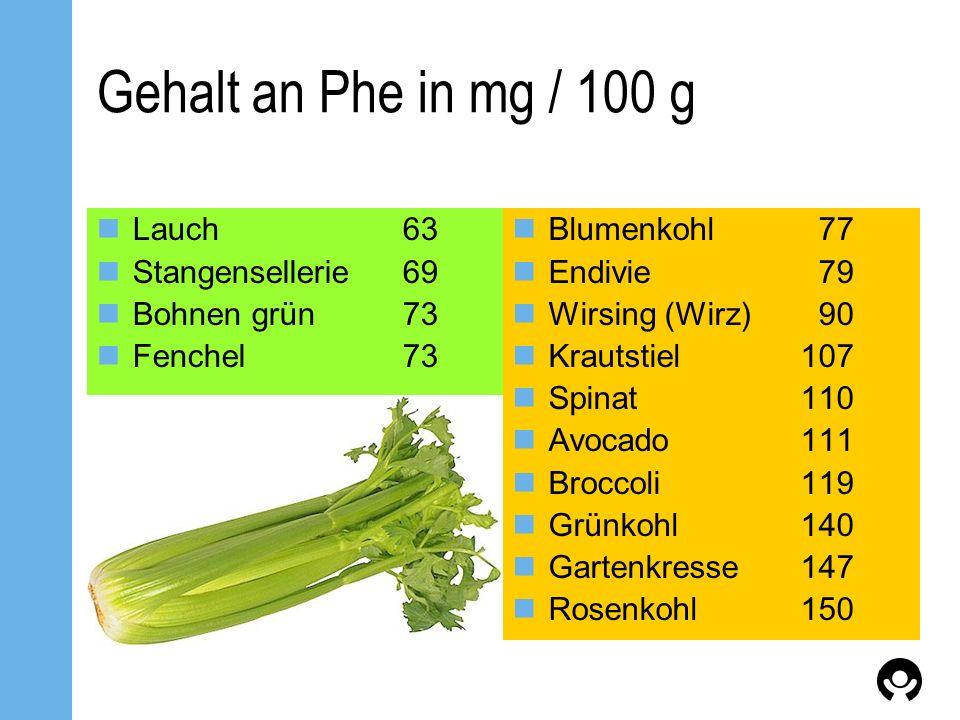 Gehalt an Phe in mg / 100 g Lauch 63 Stangensellerie 69 Bohnen grün 73 Fenchel 73 Blumenkohl 77 Endivie 79 Wirsing (Wirz) 90 Krautstiel107 Spinat110 Avocado111 Broccoli119 Grünkohl140 Gartenkresse147 Rosenkohl150