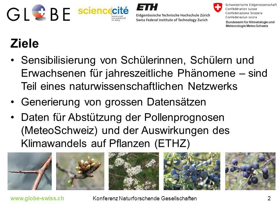 www.globe-swiss.chKonferenz Naturforschende Gesellschaften2 Sensibilisierung von Schülerinnen, Schülern und Erwachsenen für jahreszeitliche Phänomene – sind Teil eines naturwissenschaftlichen Netzwerks Generierung von grossen Datensätzen Daten für Abstützung der Pollenprognosen (MeteoSchweiz) und der Auswirkungen des Klimawandels auf Pflanzen (ETHZ) Ziele Bundesamt für Klimatologie und Meteorologie MeteoSchweiz