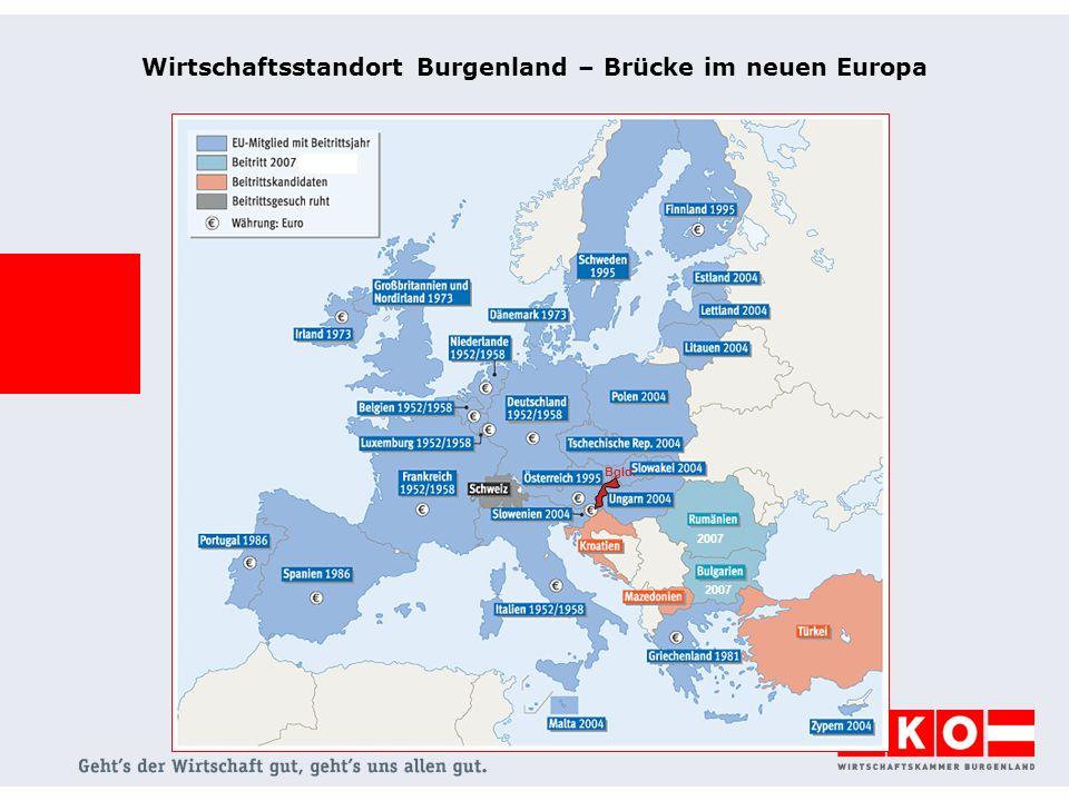 2007 Bgld. Wirtschaftsstandort Burgenland – Brücke im neuen Europa