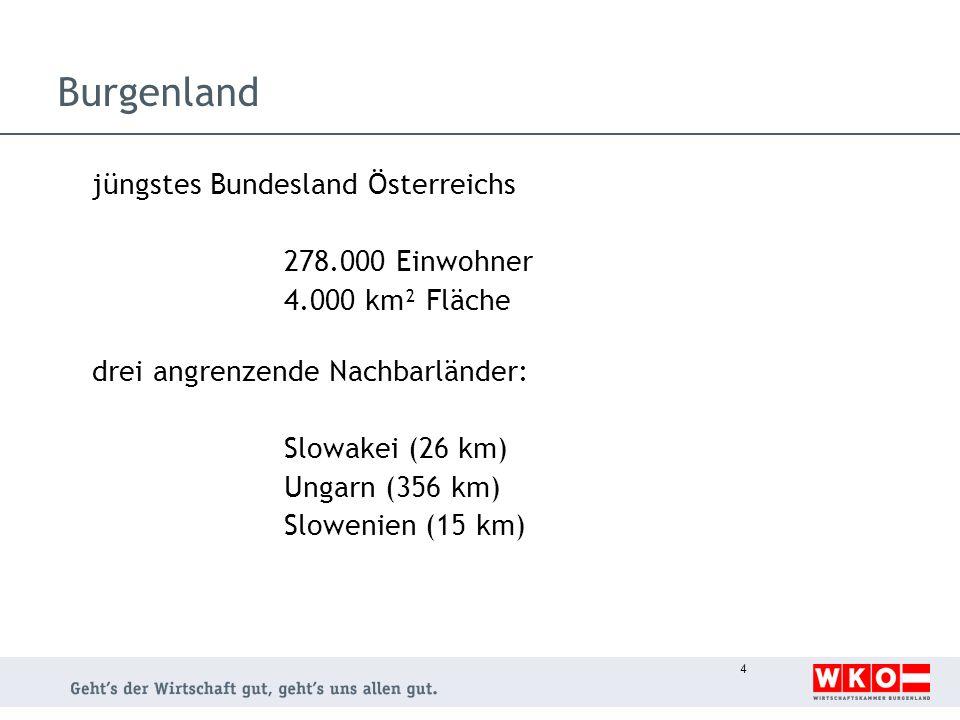 4 Burgenland jüngstes Bundesland Österreichs 278.000 Einwohner 4.000 km² Fläche drei angrenzende Nachbarländer: Slowakei (26 km) Ungarn (356 km) Slowenien (15 km)