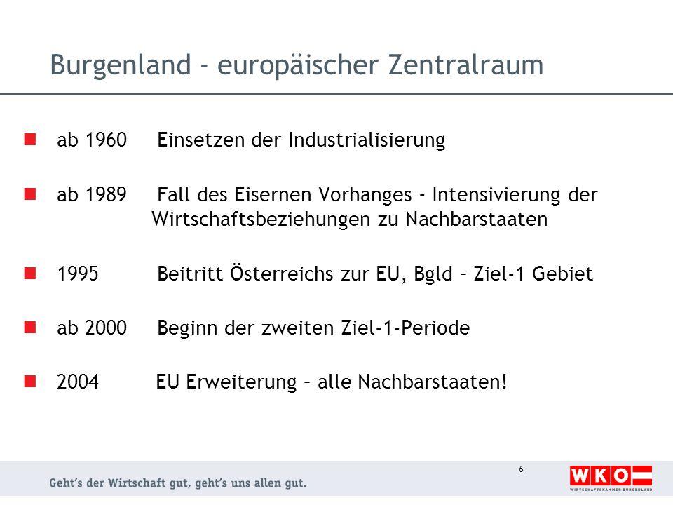 6 Burgenland - europäischer Zentralraum ab 1960Einsetzen der Industrialisierung ab 1989Fall des Eisernen Vorhanges - Intensivierung der Wirtschaftsbeziehungen zu Nachbarstaaten 1995Beitritt Österreichs zur EU, Bgld – Ziel-1 Gebiet ab 2000Beginn der zweiten Ziel-1-Periode 2004 EU Erweiterung – alle Nachbarstaaten!