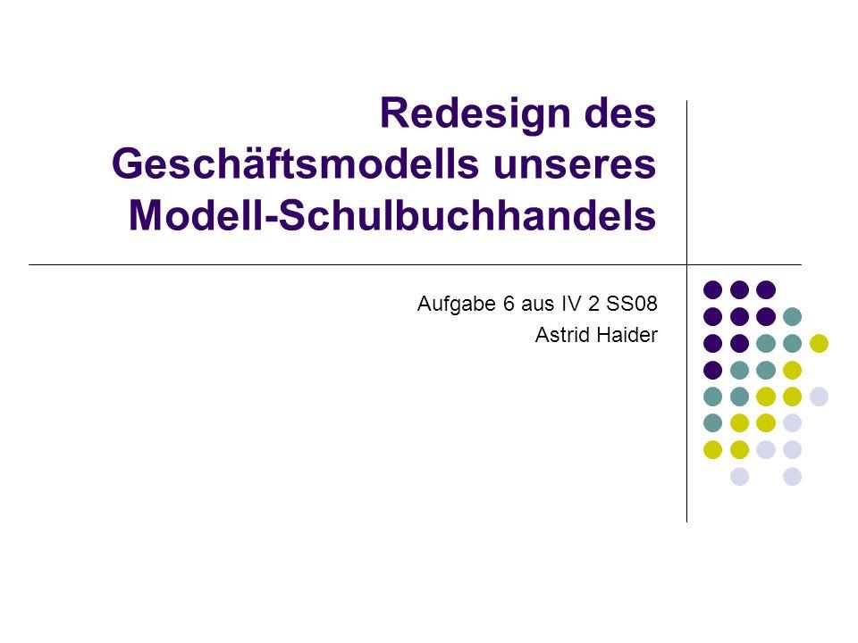 Redesign des Geschäftsmodells unseres Modell-Schulbuchhandels Aufgabe 6 aus IV 2 SS08 Astrid Haider