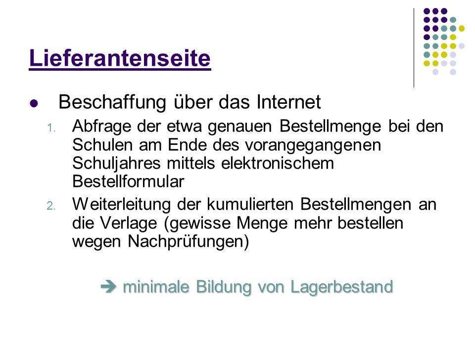 Lieferantenseite Beschaffung über das Internet 1.