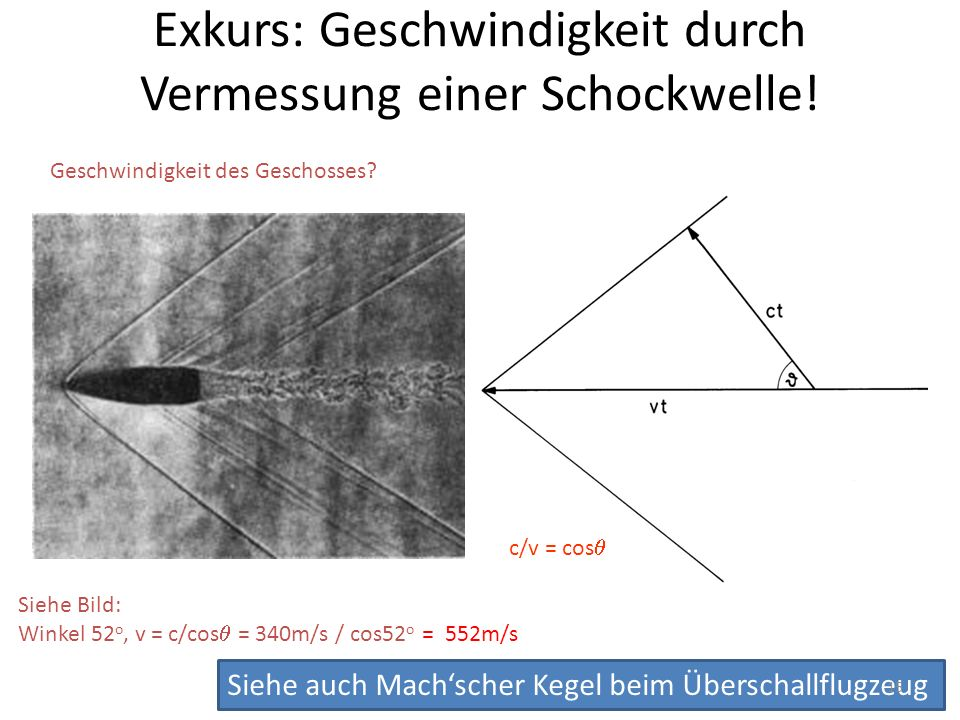 c/v = cos  Siehe Bild: Winkel 52 o, v = c/cos  = 340m/s / cos52 o = 552m/s Geschwindigkeit des Geschosses.