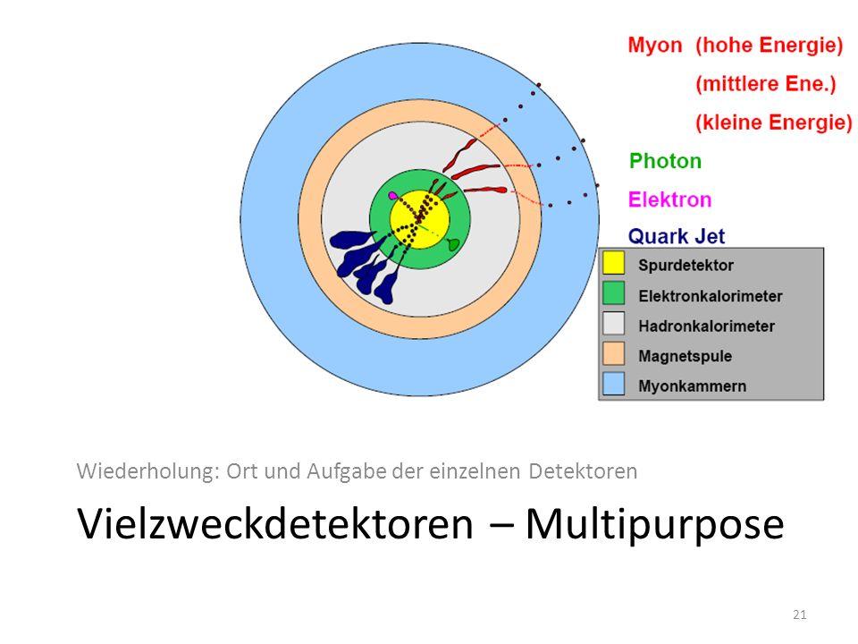 Vielzweckdetektoren – Multipurpose Wiederholung: Ort und Aufgabe der einzelnen Detektoren 21