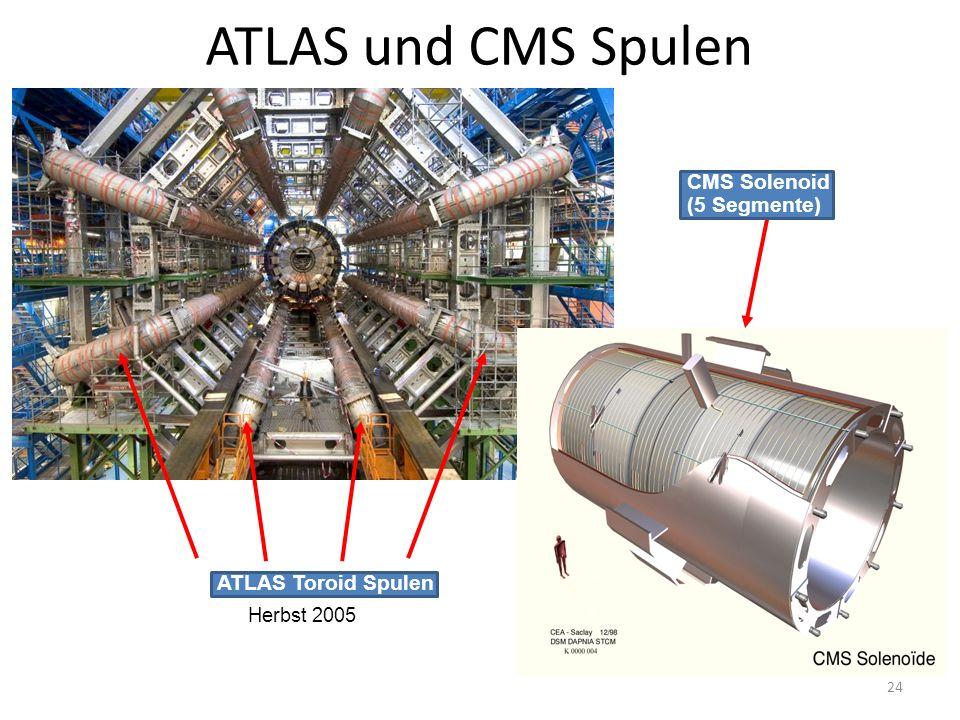 ATLAS und CMS Spulen ATLAS Toroid Spulen Herbst 2005 CMS Solenoid (5 Segmente) 24