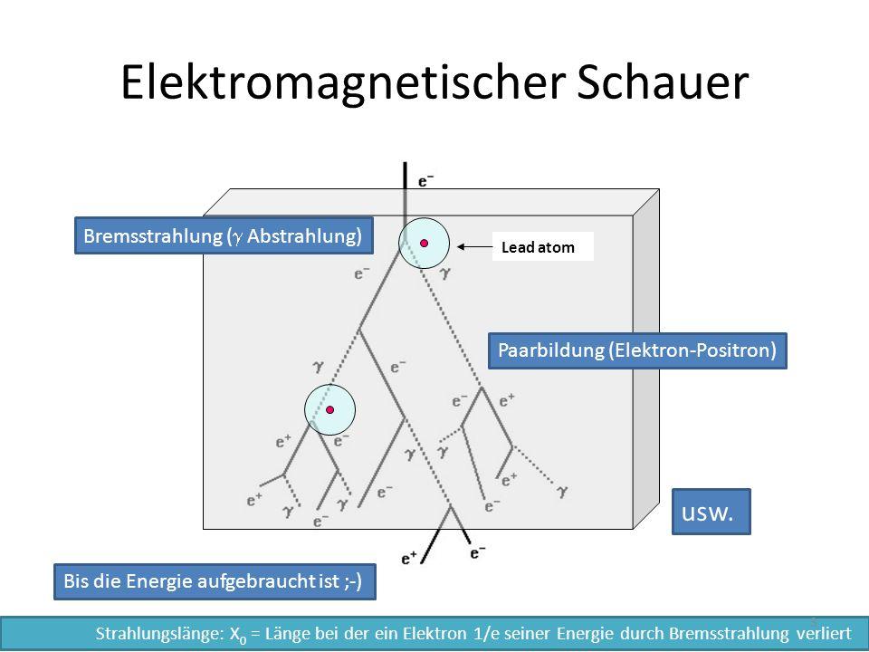 PARTICLE ID TEILCHENIDENTIFIZIERUNG TOF (Time Of Flight / Flugzeitmesser) RICH (Ring Image Cherenkov Counter) Überlichtgeschwindigkeit.