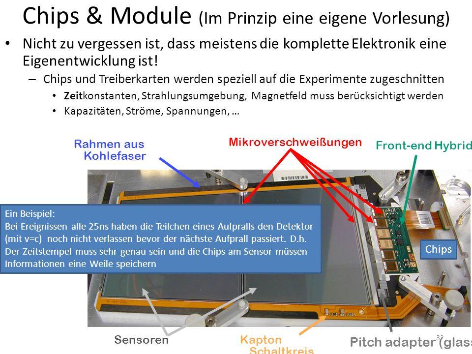 Chips & Module (Im Prinzip eine eigene Vorlesung) Nicht zu vergessen ist, dass meistens die komplette Elektronik eine Eigenentwicklung ist.