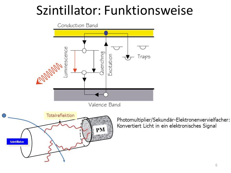 2 unterschiedliche Radiatoren = 2 Impulsbereiche 17