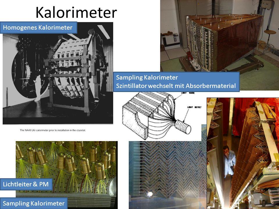 Kalorimeter Homogenes Kalorimeter Lichtleiter & PM Sampling Kalorimeter Szintillator wechselt mit Absorbermaterial 9