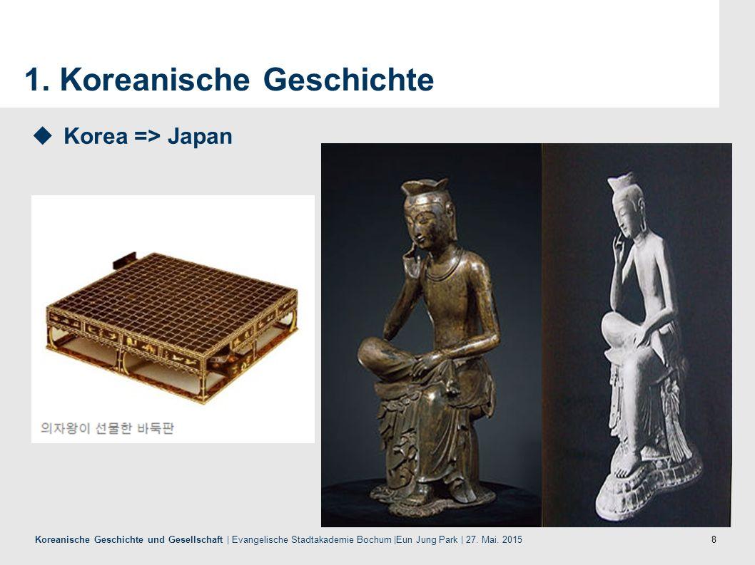 8 Koreanische Geschichte und Gesellschaft | Evangelische Stadtakademie Bochum |Eun Jung Park | 27. Mai. 2015 1. Koreanische Geschichte  Korea => Japa
