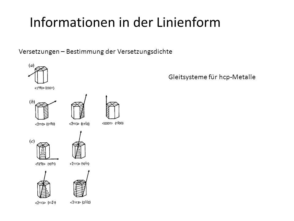 Informationen in der Linienform Versetzungen – Bestimmung der Versetzungsdichte Gleitsysteme für hcp-Metalle