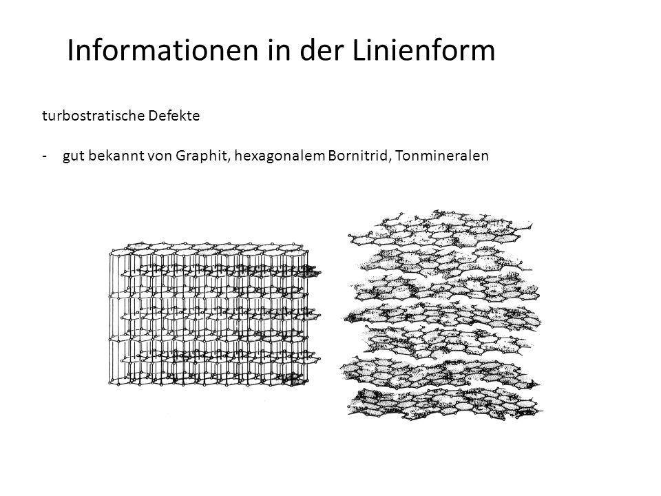 Informationen in der Linienform turbostratische Defekte -gut bekannt von Graphit, hexagonalem Bornitrid, Tonmineralen