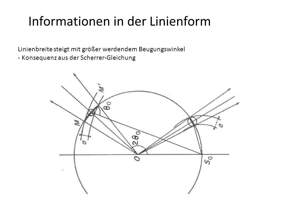Informationen in der Linienform Linienbreite steigt mit größer werdendem Beugungswinkel - Konsequenz aus der Scherrer-Gleichung