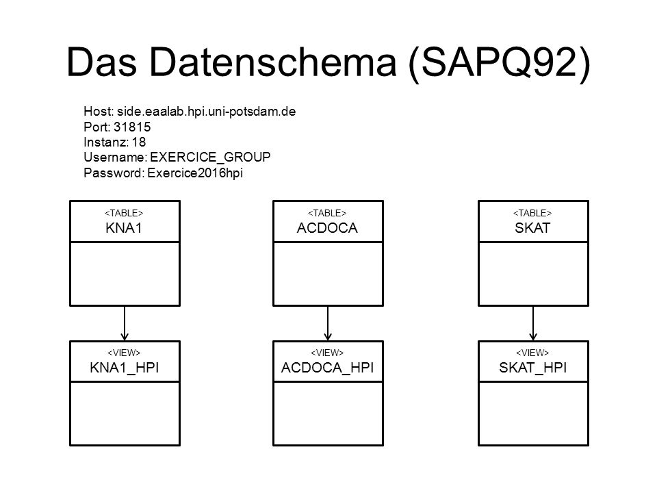 Das Datenschema (SAPQ92) KNA1 ACDOCA SKAT KNA1_HPI ACDOCA_HPI SKAT_HPI Host: side.eaalab.hpi.uni-potsdam.de Port: 31815 Instanz: 18 Username: EXERCICE_GROUP Password: Exercice2016hpi