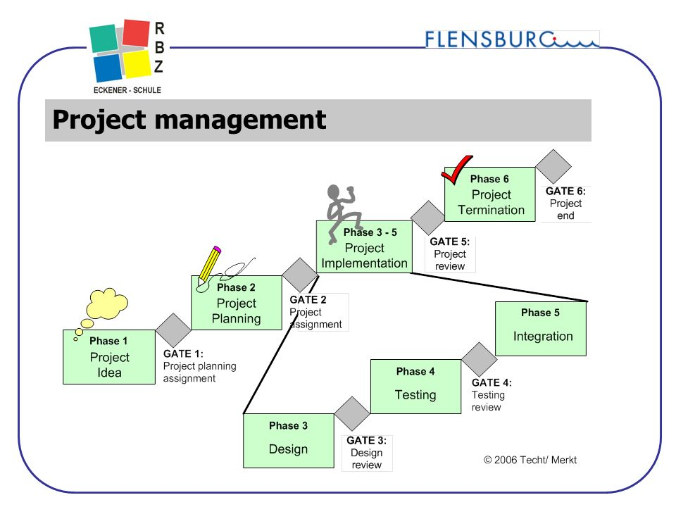 13 Projektmanagement Project management