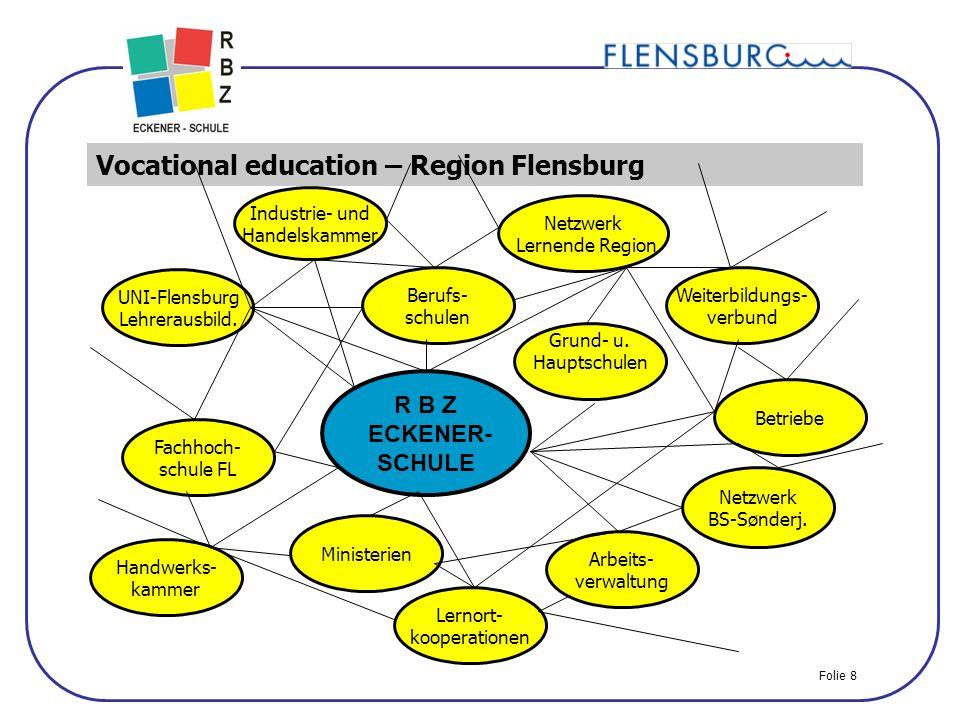 8 Vocational education – Region Flensburg R B Z ECKENER- SCHULE Industrie- und Handelskammer UNI-Flensburg Lehrerausbild.