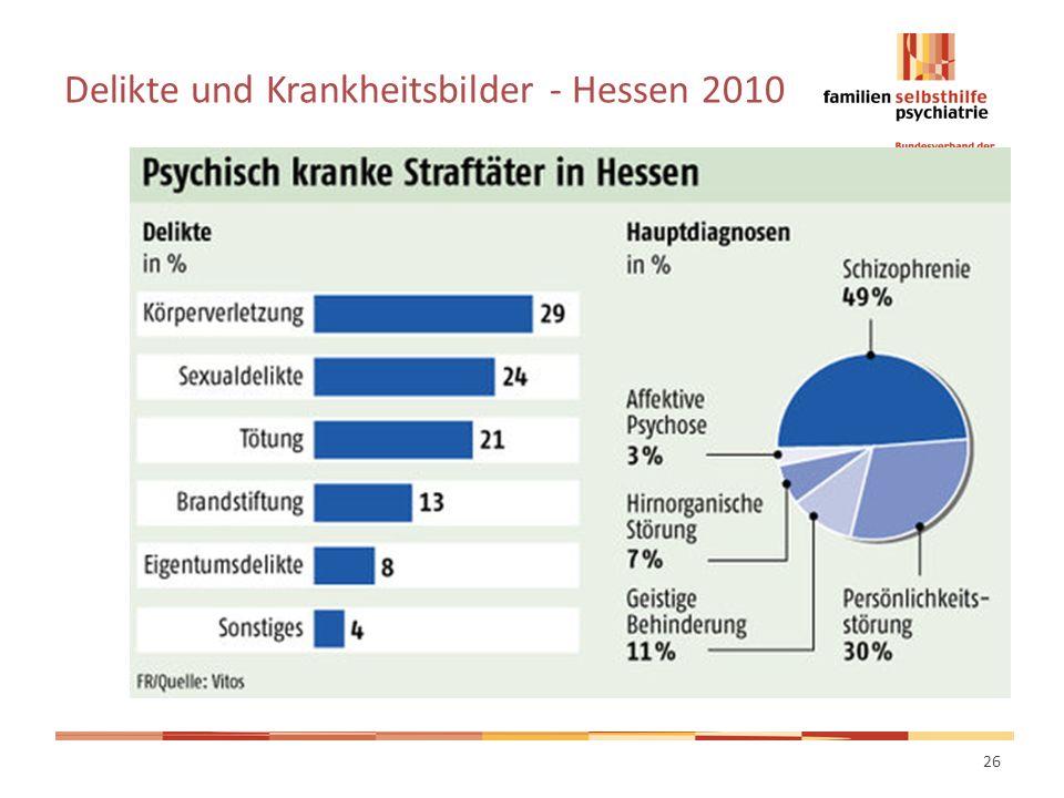Delikte und Krankheitsbilder - Hessen 2010 26
