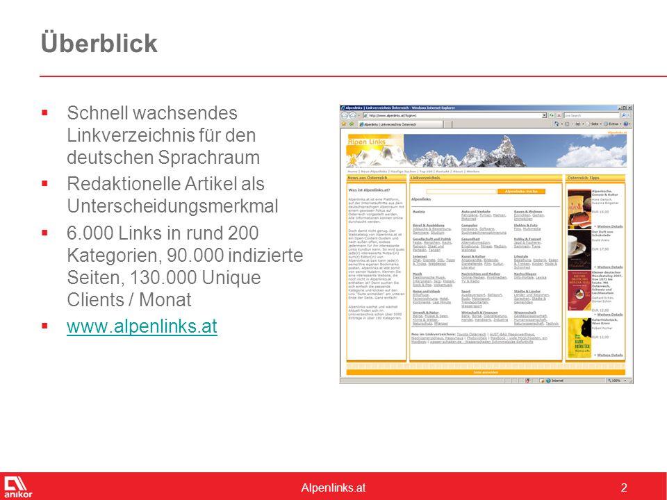 Alpenlinks.at2 Überblick  Schnell wachsendes Linkverzeichnis für den deutschen Sprachraum  Redaktionelle Artikel als Unterscheidungsmerkmal  6.000 Links in rund 200 Kategorien, 90.000 indizierte Seiten, 130.000 Unique Clients / Monat  www.alpenlinks.at www.alpenlinks.at