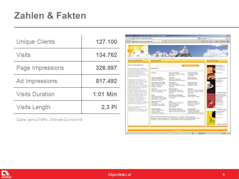 Alpenlinks.at4 Zahlen & Fakten Unique Clients127.100 Visits134.762 Page Impressions326.997 Ad Impressions817.492 Visits Duration1:01 Min Visits Length