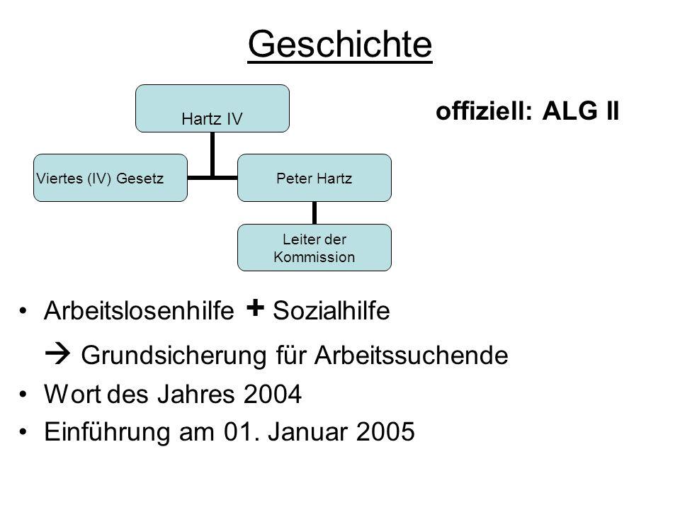 Geschichte offiziell: ALG II Arbeitslosenhilfe + Sozialhilfe  Grundsicherung für Arbeitssuchende Wort des Jahres 2004 Einführung am 01. Januar 2005 H