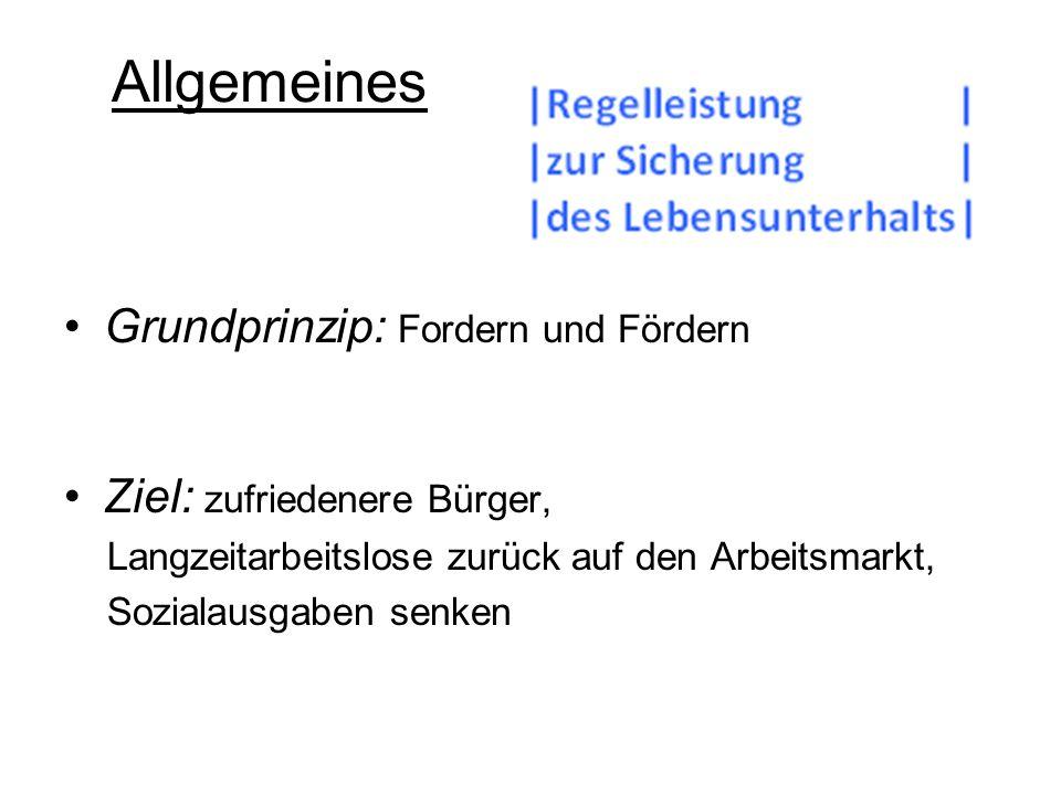 Quellen http://www.abendblatt.de/hamburg/article121841341/Hamburg-gibt-bundesweit- am-meisten-Geld-fuer-Sozialhilfe-aus.htmlhttp://www.abendblatt.de/hamburg/article121841341/Hamburg-gibt-bundesweit- am-meisten-Geld-fuer-Sozialhilfe-aus.html (29.12.14) http://suboptimales.files.wordpress.com/2009/03/fff.jpghttp://suboptimales.files.wordpress.com/2009/03/fff.jpg (29.12.14) http://newstopaktuell.wordpress.com/2010/03/18/sozialleistungen-vermehren- die-armut/(03.01.15) http://newstopaktuell.wordpress.com/2010/03/18/sozialleistungen-vermehren- die-armut/ http://mantovan9.wordpress.com/2013/10/27/hartz-iv-news-massive- verscharfungen-geplant-und-mehr/ http://deutschelobby.files.wordpress.com/2011/04/karrikatur-hartz4-islam- 001.jpghttp://deutschelobby.files.wordpress.com/2011/04/karrikatur-hartz4-islam- 001.jpg(03.01.15) http://www.rp-online.de/wirtschaft/unternehmen/was-arbeitslose-in-anderen- laendern-bekommen-bid-1.571197http://www.rp-online.de/wirtschaft/unternehmen/was-arbeitslose-in-anderen- laendern-bekommen-bid-1.571197 (07.01.15) http://www.zeit.de/2005/05/Arbeitsmarkthttp://www.zeit.de/2005/05/Arbeitsmarkt (08.01.15) http://www.welt.de/politik/ausland/article9909501/Wie-es-andere-Laender-mit- Beduerftigen-halten.htmlhttp://www.welt.de/politik/ausland/article9909501/Wie-es-andere-Laender-mit- Beduerftigen-halten.html (08.01.15) http://www.geldidee.de/magazin/vorsorge/lebenslang-weniger-rentehttp://www.geldidee.de/magazin/vorsorge/lebenslang-weniger-rente (05.01.15) http://www.gegen-hartz.de/nachrichtenueberhartziv/0344e19a701077a07.php http://www.gegen-hartz.de/nachrichtenueberhartziv/0344e19a701077a07.php (05.01.15) http://www.zeit.de/wirtschaft/2010-03/hartz-IV-studiehttp://www.zeit.de/wirtschaft/2010-03/hartz-IV-studie (07.01.15) http://www.toonsup.com/users/t/toonmix/hartz_4_foen_090915_2359.jpg http://www.stepmap.de/landkarte/deutschland-17311.png