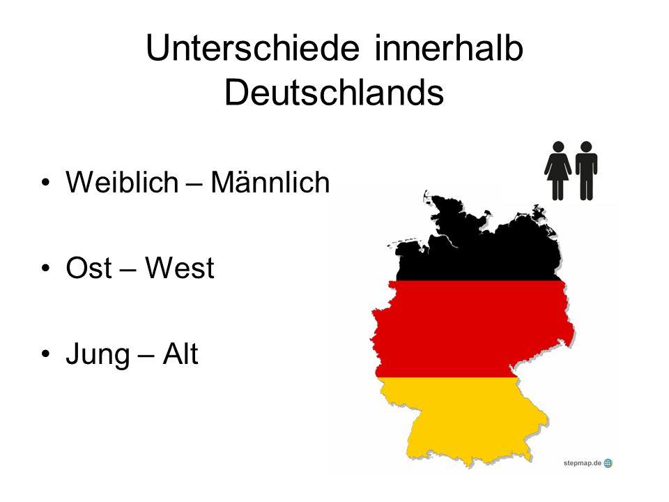 Unterschiede innerhalb Deutschlands Weiblich – Männlich Ost – West Jung – Alt
