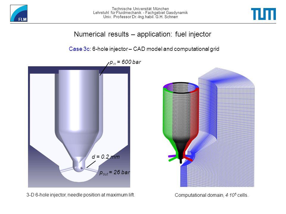 Technische Universität München Lehrstuhl für Fluidmechanik - Fachgebiet Gasdynamik Univ.