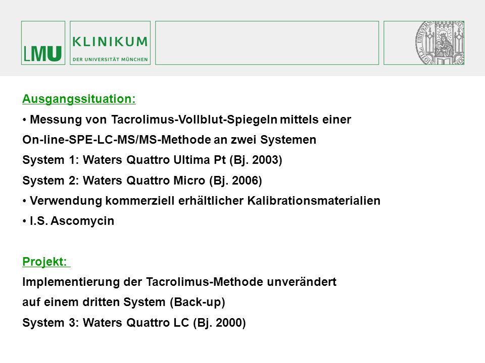 Ausgangssituation: Messung von Tacrolimus-Vollblut-Spiegeln mittels einer On-line-SPE-LC-MS/MS-Methode an zwei Systemen System 1: Waters Quattro Ultim
