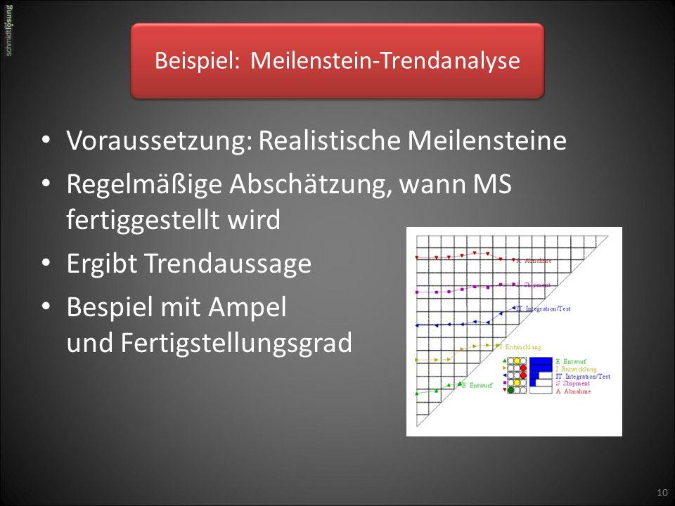Voraussetzung: Realistische Meilensteine Regelmäßige Abschätzung, wann MS fertiggestellt wird Ergibt Trendaussage Bespiel mit Ampel und Fertigstellungsgrad 10 Beispiel: Meilenstein-Trendanalyse