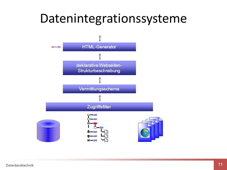 Datenbanktechnik 11 Datenintegrationssysteme HTML-Generator deklarative Webseiten- Strukturbeschreibung Vermittlungsschema Zugriffsfilter Datenbankenstrukturierte DateienHTML-Seiten einheitliche Sicht auf die Daten logische Beschreibung der Webseite sichtbare Webseite graphische Spezifikation
