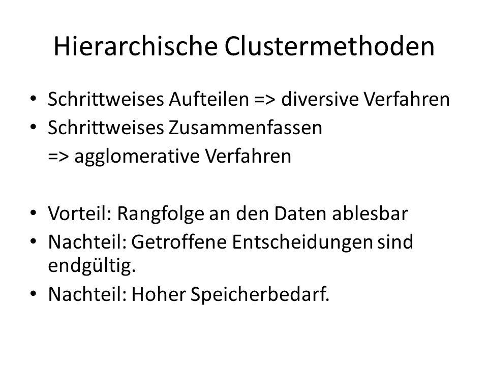 Hierarchische Clustermethoden Schrittweises Aufteilen => diversive Verfahren Schrittweises Zusammenfassen => agglomerative Verfahren Vorteil: Rangfolge an den Daten ablesbar Nachteil: Getroffene Entscheidungen sind endgültig.