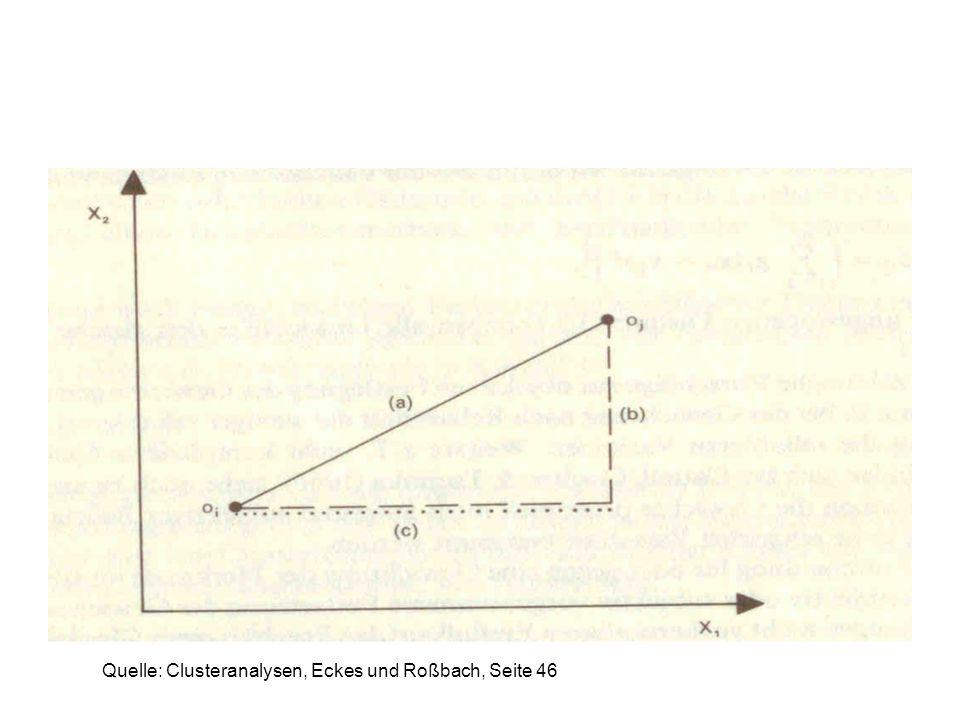 Quelle: Clusteranalysen, Eckes und Roßbach, Seite 46