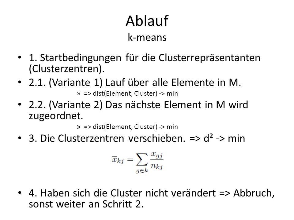 Ablauf k-means 1. Startbedingungen für die Clusterrepräsentanten (Clusterzentren).