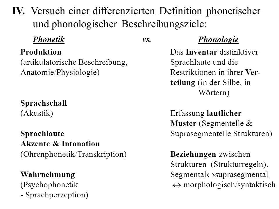 Beispiele: Phonetischer Beobachtung und Phonologische Feststellung Phonetik vs.