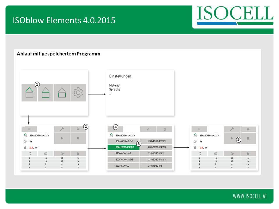 Ablauf mit gespeichertem Programm ISOblow Elements 4.0.2015