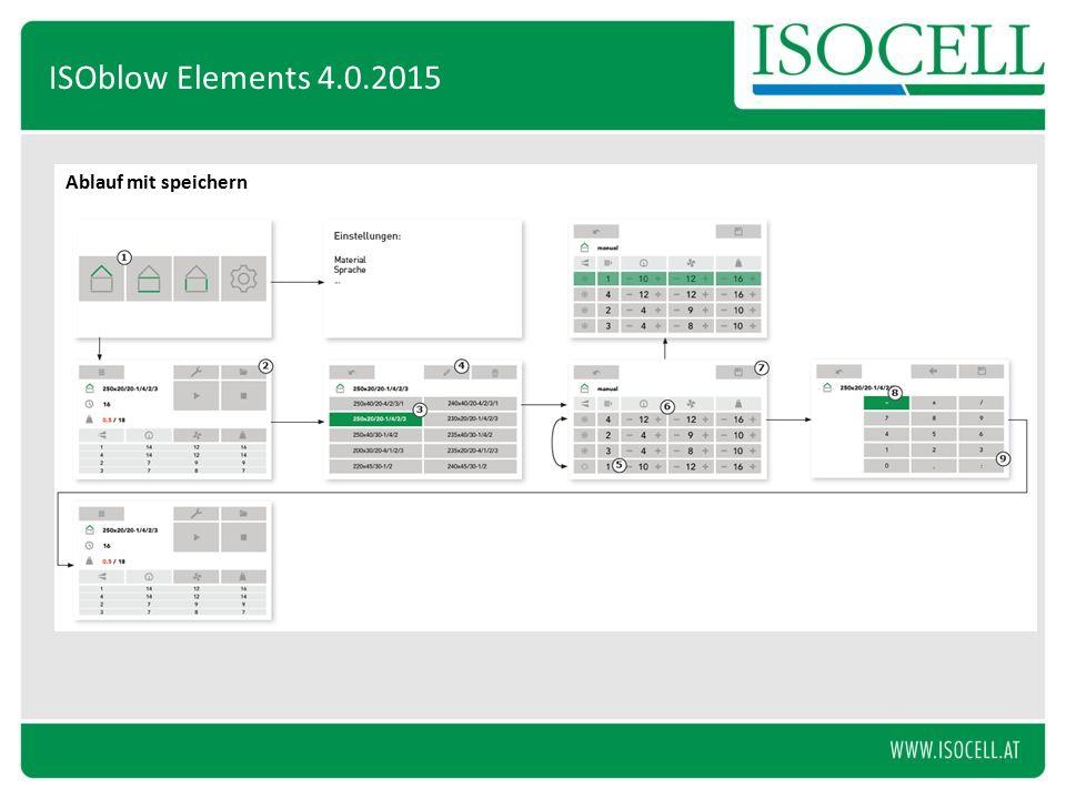 Ablauf mit speichern ISOblow Elements 4.0.2015