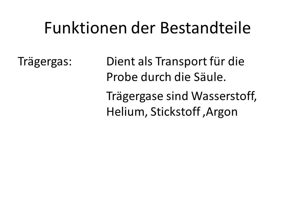 Funktionen der Bestandteile Trägergas:Dient als Transport für die Probe durch die Säule.