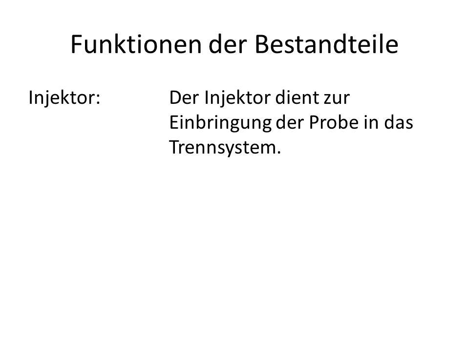 Funktionen der Bestandteile Injektor:Der Injektor dient zur Einbringung der Probe in das Trennsystem.