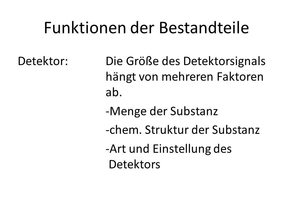 Funktionen der Bestandteile Detektor:Der Detektor dient zur Auswertung der Signale die von der Probe stammen.