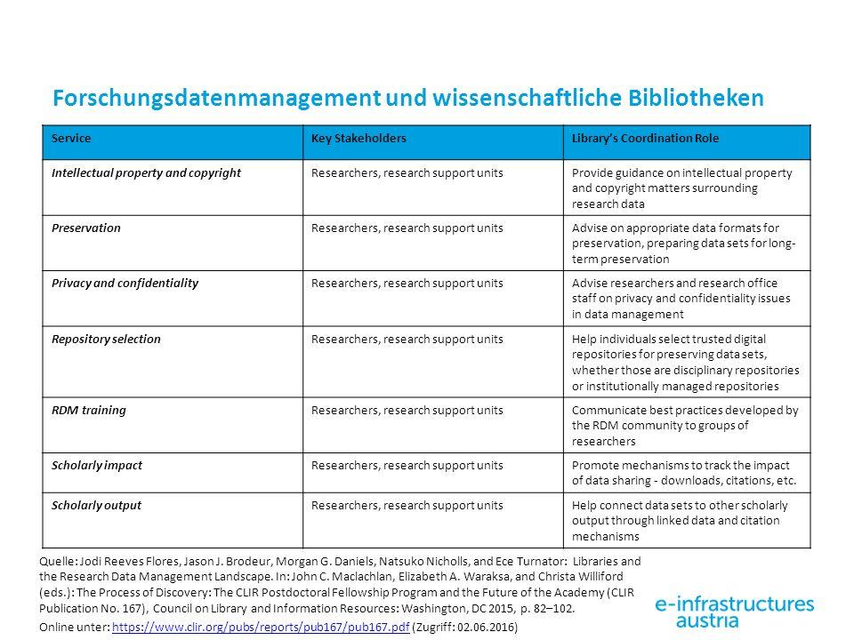 Forschungsdatenmanagement und wissenschaftliche Bibliotheken ServiceKey StakeholdersLibrary's Coordination Role Intellectual property and copyrightRes