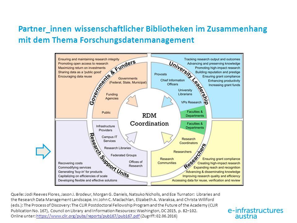Partner_innen wissenschaftlicher Bibliotheken im Zusammenhang mit dem Thema Forschungsdatenmanagement Quelle: Jodi Reeves Flores, Jason J. Brodeur, Mo