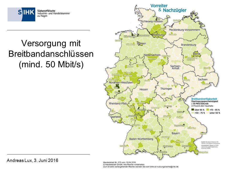 Breitbandbedarf der Hagener Wirtschaft Andreas Lux, 3. Juni 2016 Innovation & Umwelt