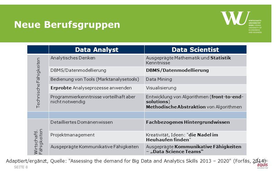 Neue Berufsgruppen SEITE 8 Data AnalystData Scientist Technische Fähigkeiten Analytisches DenkenAusgeprägte Mathematik und Statistik Kenntnisse DBMS/Datenmodellierung Bedienung von Tools (Marktanalysetools)Data Mining Erprobte Analyseprozesse anwendenVisualisierung Programmierkenntnisse vorteilhaft aber nicht notwendig Entwicklung von Algorithmen (front-to-end- solutions) Methodische Abstraktion von Algorithmen Wirtschaftl.