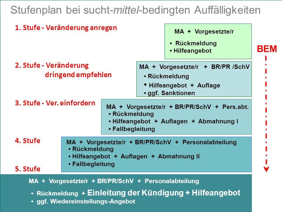 23 Stufenplan bei sucht-mittel-bedingten Auffälligkeiten 1.