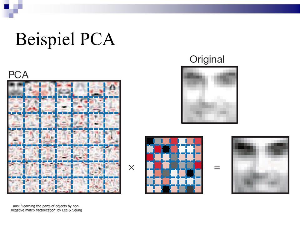 Beispiel PCA